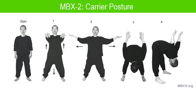 mbx2-a