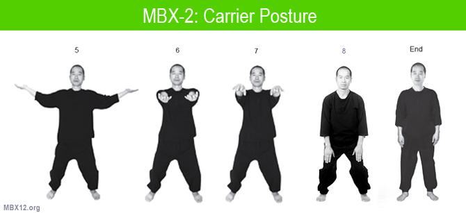 mbx2-b